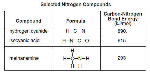 Regents Chemistry Exam Explanations August 2009