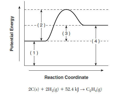 Potential Energy Diagram Regents Questions Diy Wiring Diagrams