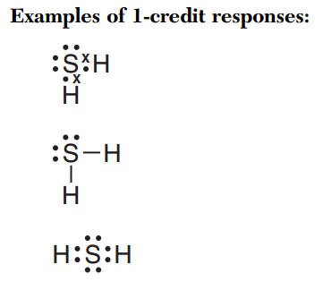 Regents Chemistry Exam Explanations January 2014