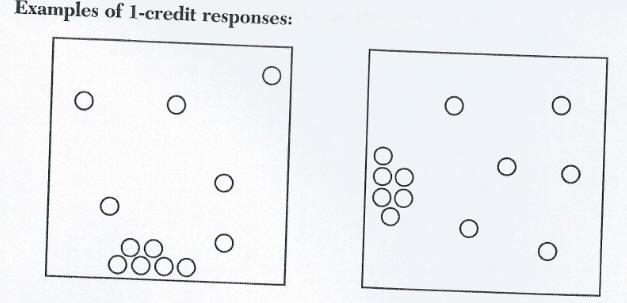 Regents Chemistry Exam Explanations June 2014
