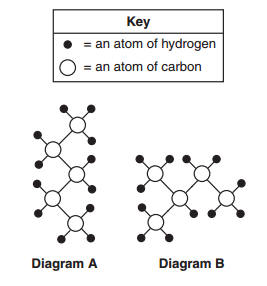Regents chemistry exam explanations january 2015 59 draw a lewis electron dot diagram for an atom of the element present in all organic compounds 1 ccuart Image collections