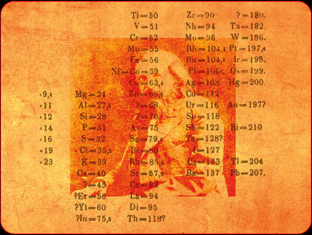 The abbreviated history of the periodic table for regents chemistry urtaz Image collections