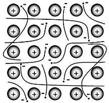 www.kentchemistry.com